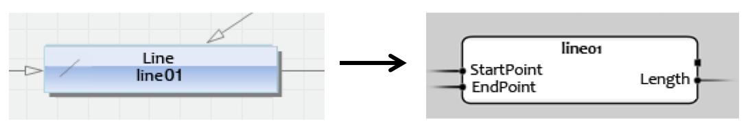 Node Design - Lack of Visibility